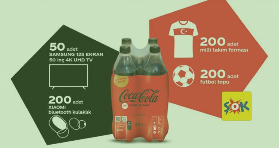 Coca Cola EURO 2020 Çekiliş